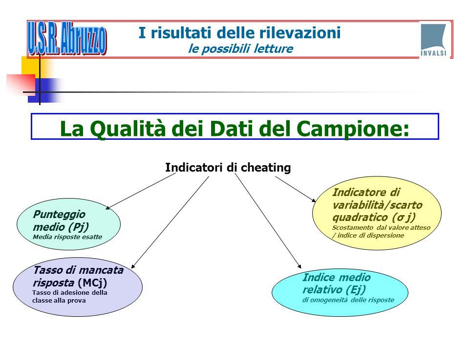 La Qualità dei Dati del Campione: Indice medio relativo (Ej) di omogeneità delle risposte I risultati delle rilevazioni le possibili letture Punteggio