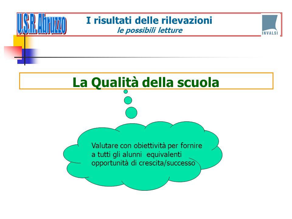 La Qualità della scuola I risultati delle rilevazioni le possibili letture Valutare con obiettività per fornire a tutti gli alunni equivalenti opportu