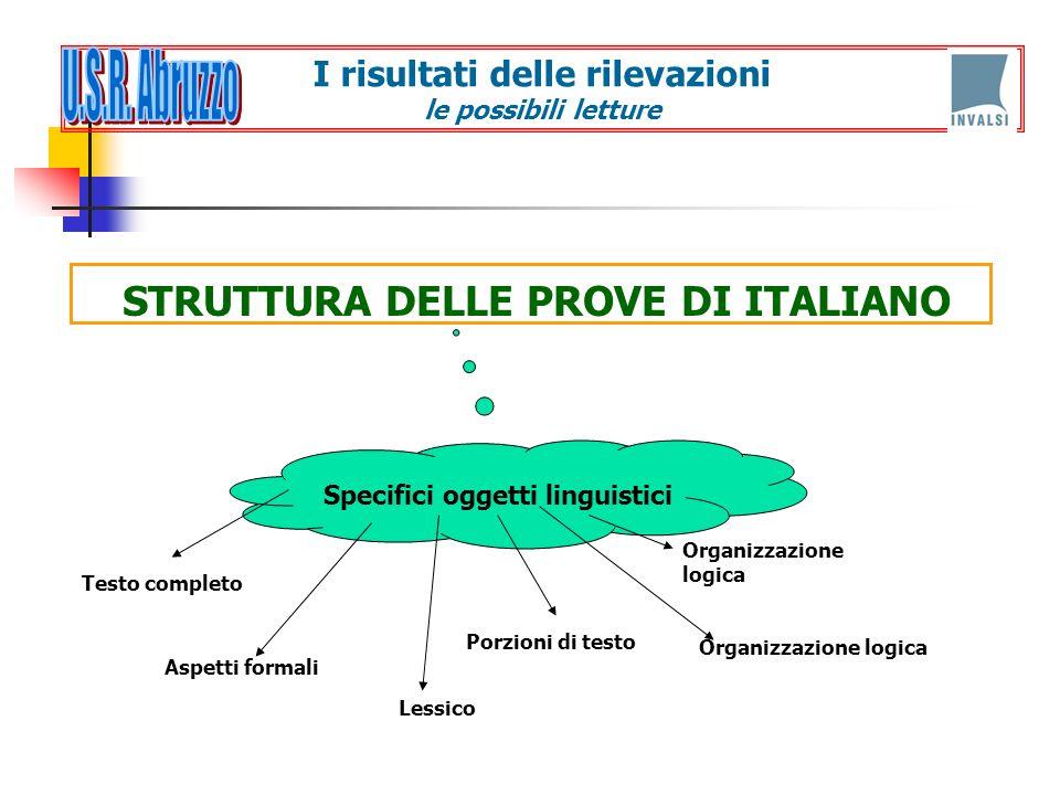 STRUTTURA DELLE PROVE DI ITALIANO I risultati delle rilevazioni le possibili letture Specifici oggetti linguistici Porzioni di testo Testo completo Or