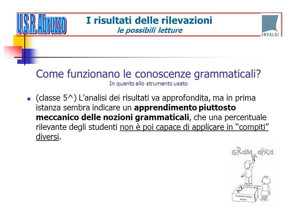 Come funzionano le conoscenze grammaticali? In quanto allo strumento usato (classe 5^) Lanalisi dei risultati va approfondita, ma in prima istanza sem