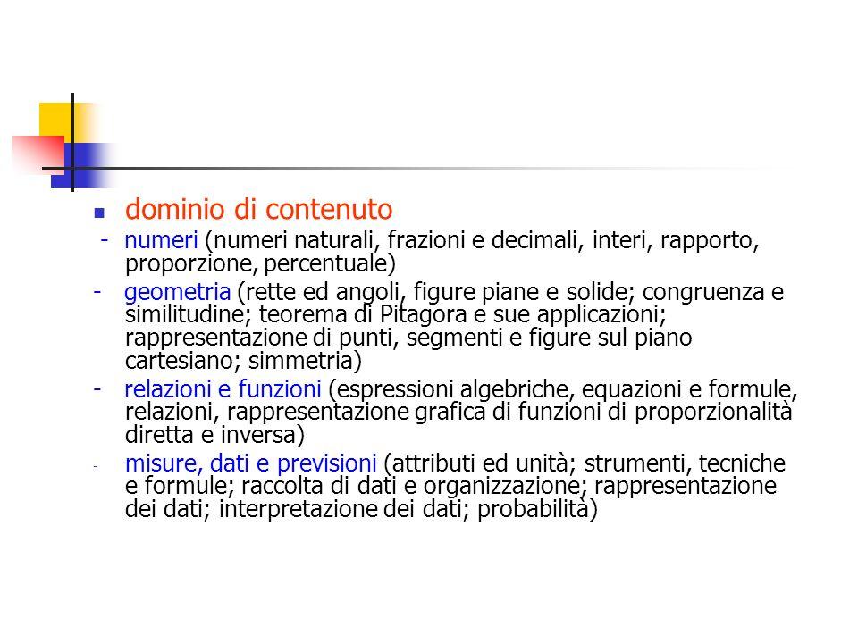 dominio di contenuto - numeri (numeri naturali, frazioni e decimali, interi, rapporto, proporzione, percentuale) - geometria (rette ed angoli, figure