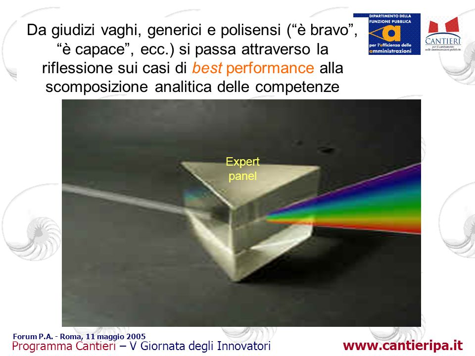 www.cantieripa.it Programma Cantieri – V Giornata degli Innovatori Forum P.A. - Roma, 11 maggio 2005 Da giudizi vaghi, generici e polisensi (è bravo,