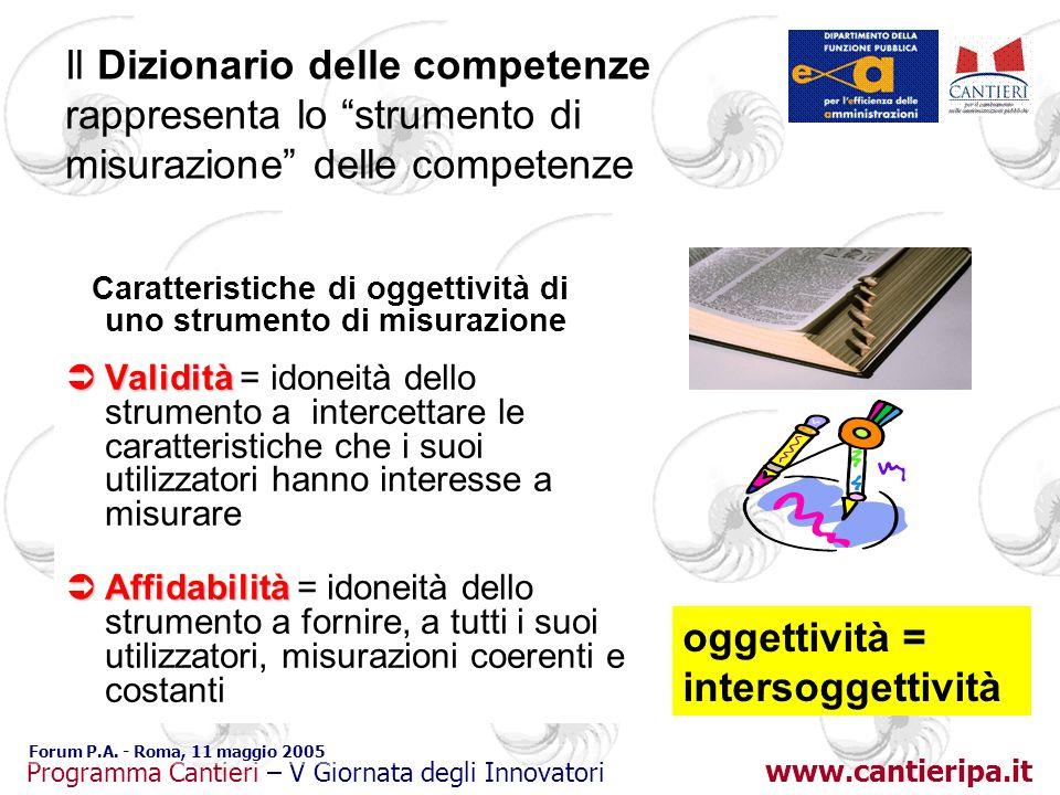 www.cantieripa.it Programma Cantieri – V Giornata degli Innovatori Forum P.A. - Roma, 11 maggio 2005 Il Dizionario delle competenze rappresenta lo str