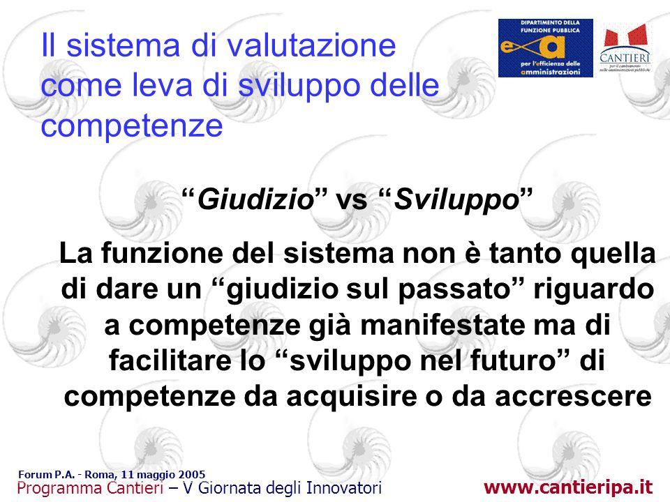 www.cantieripa.it Programma Cantieri – V Giornata degli Innovatori Forum P.A. - Roma, 11 maggio 2005 Il sistema di valutazione come leva di sviluppo d