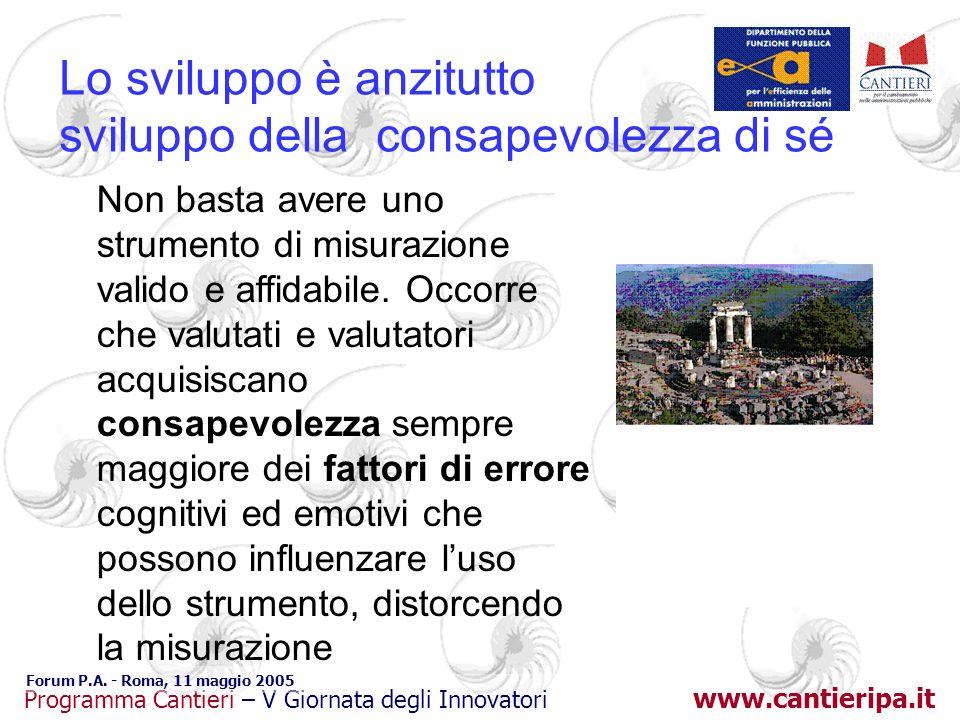 www.cantieripa.it Programma Cantieri – V Giornata degli Innovatori Forum P.A. - Roma, 11 maggio 2005 Lo sviluppo è anzitutto sviluppo della consapevol