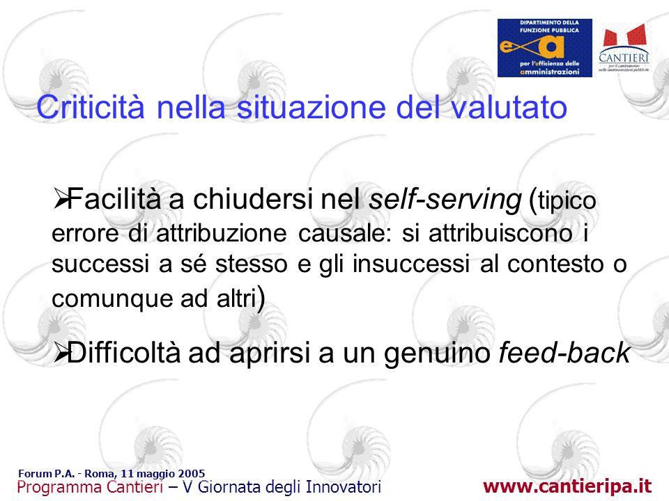 www.cantieripa.it Programma Cantieri – V Giornata degli Innovatori Forum P.A. - Roma, 11 maggio 2005 Criticità nella situazione del valutato Facilità
