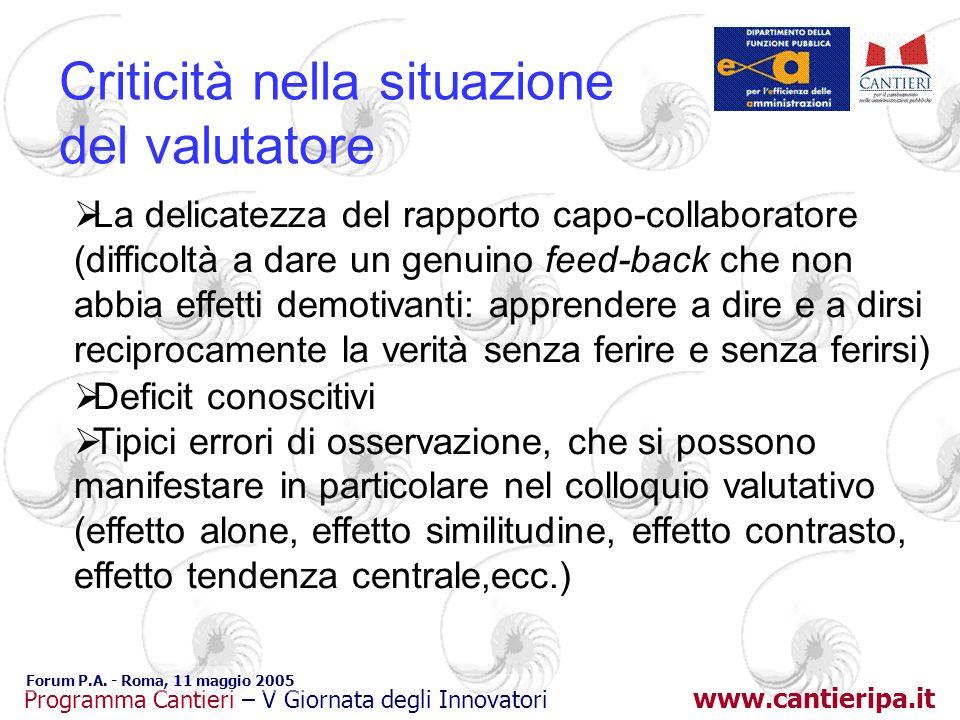 www.cantieripa.it Programma Cantieri – V Giornata degli Innovatori Forum P.A. - Roma, 11 maggio 2005 Criticità nella situazione del valutatore La deli