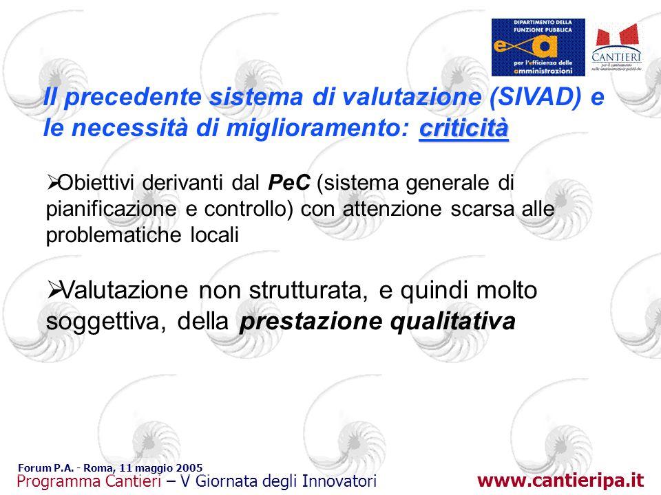 www.cantieripa.it Programma Cantieri – V Giornata degli Innovatori Forum P.A. - Roma, 11 maggio 2005 criticità Il precedente sistema di valutazione (S