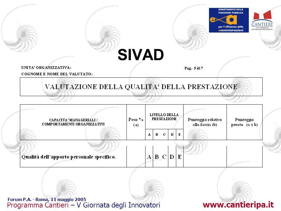 www.cantieripa.it Programma Cantieri – V Giornata degli Innovatori Forum P.A. - Roma, 11 maggio 2005 SIVAD