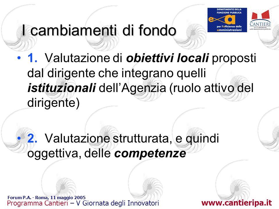 www.cantieripa.it Programma Cantieri – V Giornata degli Innovatori Forum P.A. - Roma, 11 maggio 2005 I cambiamenti di fondo 1.Valutazione di obiettivi
