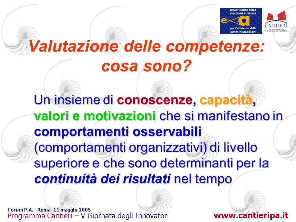 www.cantieripa.it Programma Cantieri – V Giornata degli Innovatori Forum P.A. - Roma, 11 maggio 2005 Valutazione delle competenze: cosa sono? Un insie