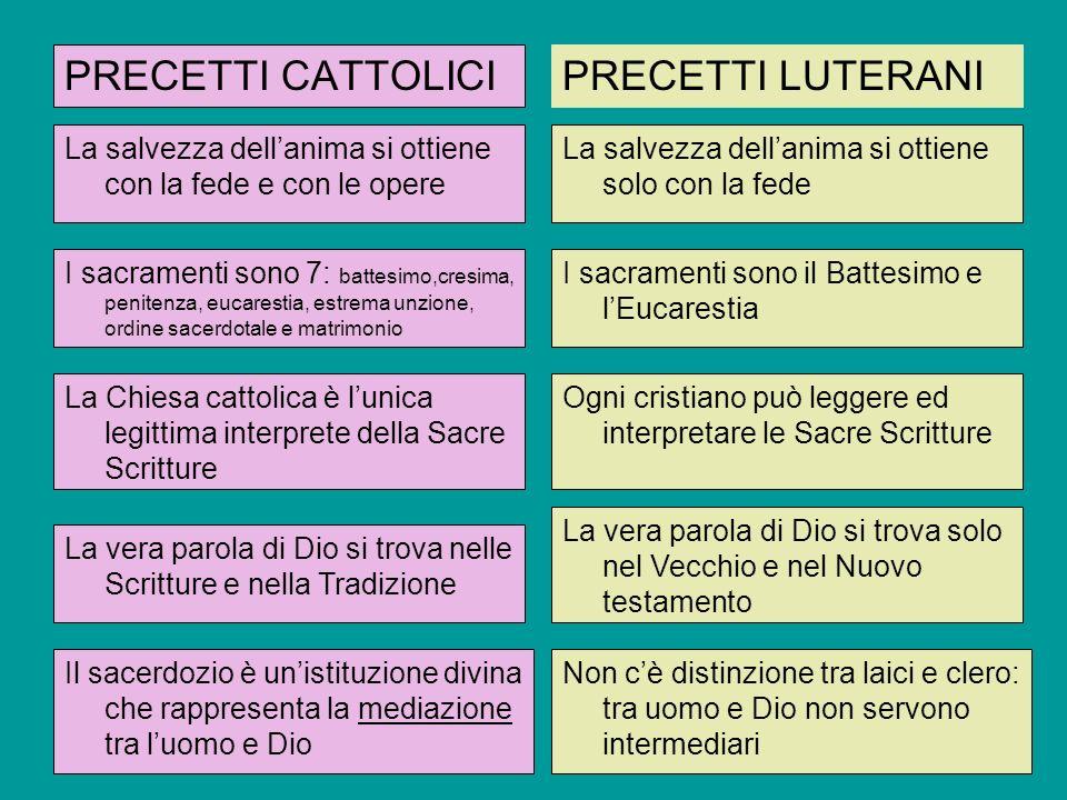 PRECETTI CATTOLICI La salvezza dellanima si ottiene con la fede e con le opere PRECETTI LUTERANI I sacramenti sono 7: battesimo,cresima, penitenza, eu