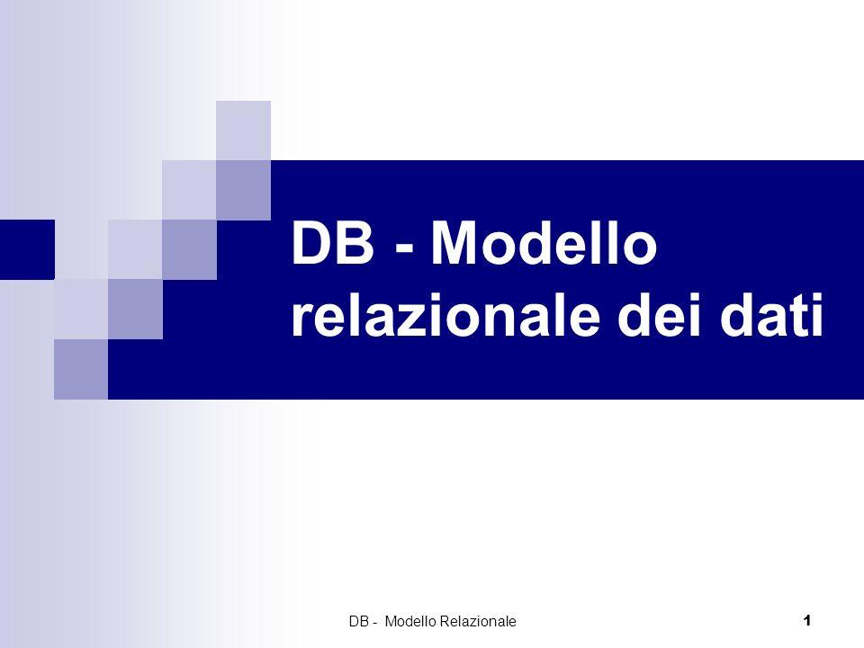 DB - Modello Relazionale12 Esempio di schema relazionale { Studenti : { (Nome : char, Matricola : int(6),Indirizzo : char, Telefono :int(6) ) } Esami : { (Corso : char, Matricola : int(6),Voto: {18,19,…,30} } Corsi : { (Corso:char, Professore:char) } } Che si abbrevia (se non interessa riportare il tipo degli attributi) in: Studenti( Nome, Matricola, Indirizzo, Telefono); Esami( Corso, Matricola,Voto); Corsi( Corso, Professore);
