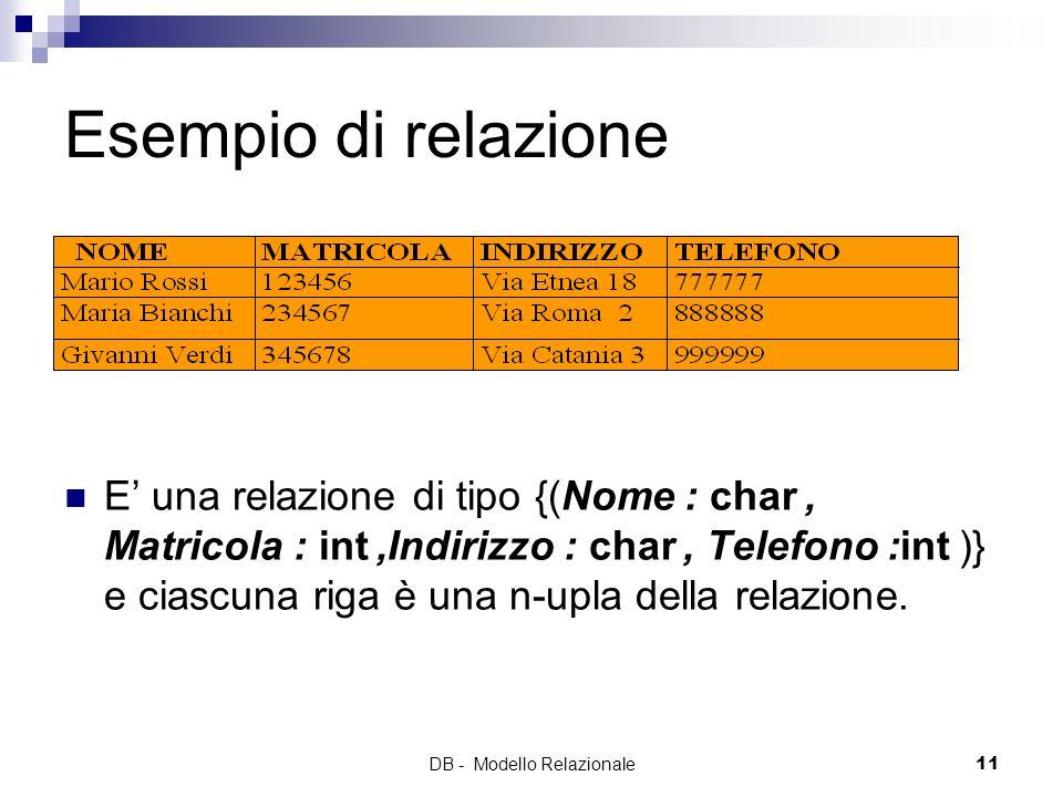 DB - Modello Relazionale11 Esempio di relazione E una relazione di tipo {(Nome : char, Matricola : int,Indirizzo : char, Telefono :int )} e ciascuna r