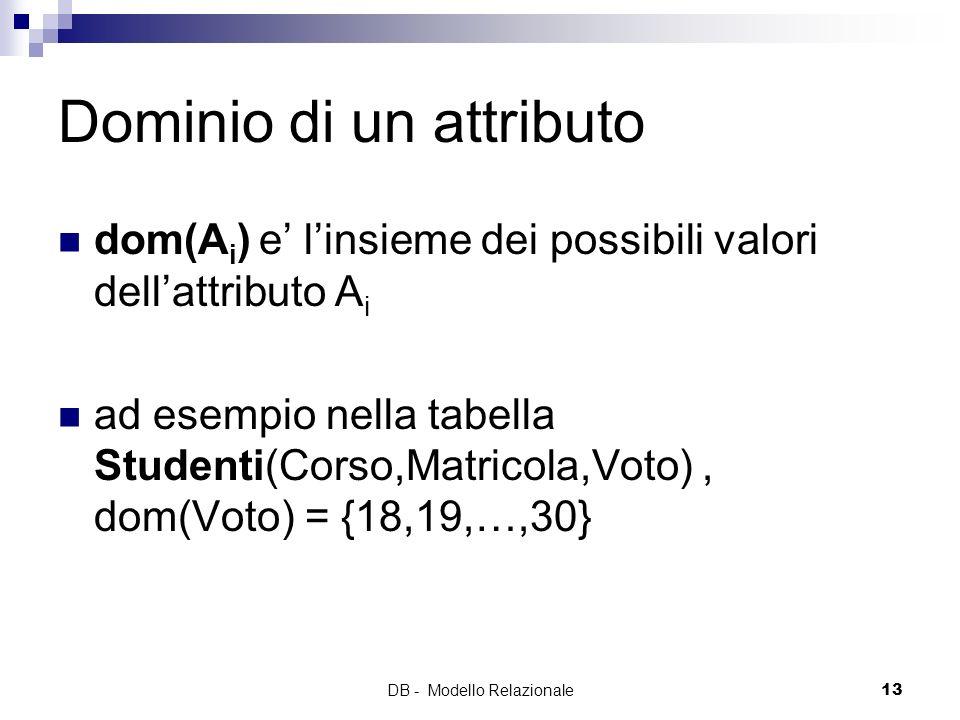 DB - Modello Relazionale13 Dominio di un attributo dom(A i ) e linsieme dei possibili valori dellattributo A i ad esempio nella tabella Studenti(Corso