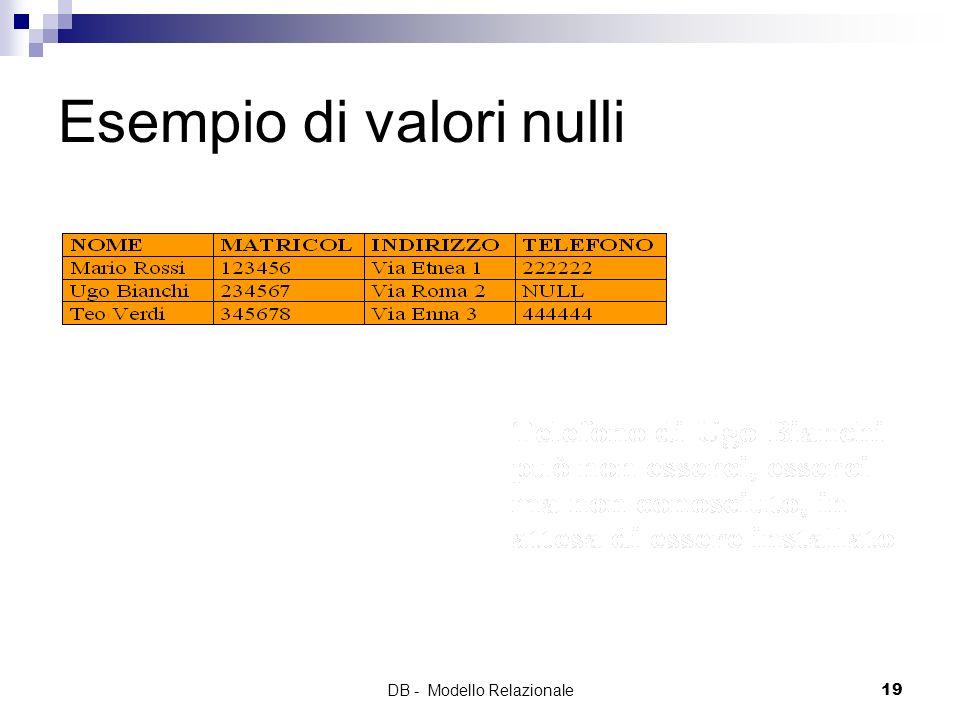 DB - Modello Relazionale19 Esempio di valori nulli