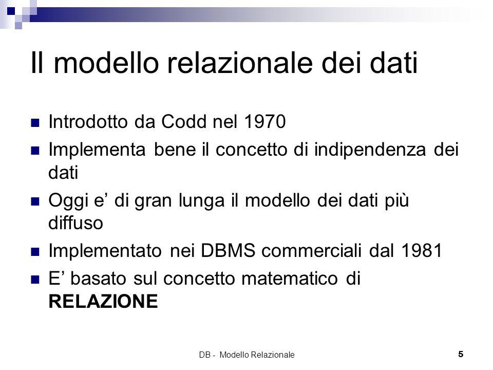 DB - Modello Relazionale16 Vincoli dintegrita I tre tipi piu importanti specificano: Quali attributi non possono assumere il valore NULL Quali attributi sono chiave Quali attributi sono chiavi esterne