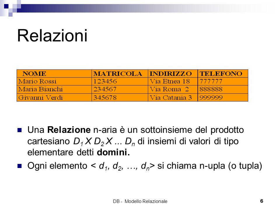 DB - Modello Relazionale6 Relazioni Una Relazione n-aria è un sottoinsieme del prodotto cartesiano D 1 X D 2 X... D n di insiemi di valori di tipo ele