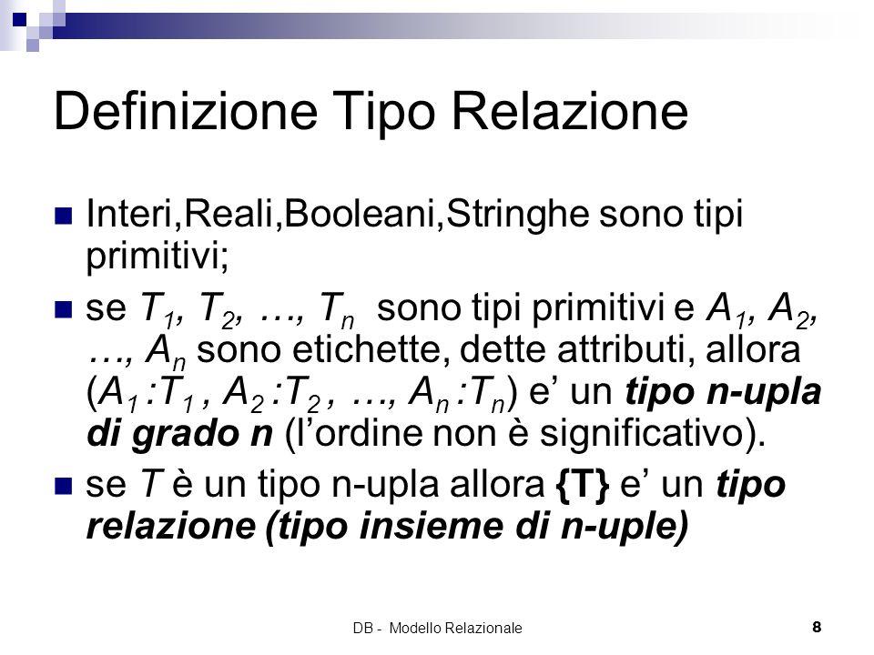 DB - Modello Relazionale8 Definizione Tipo Relazione Interi,Reali,Booleani,Stringhe sono tipi primitivi; se T 1, T 2, …, T n sono tipi primitivi e A 1