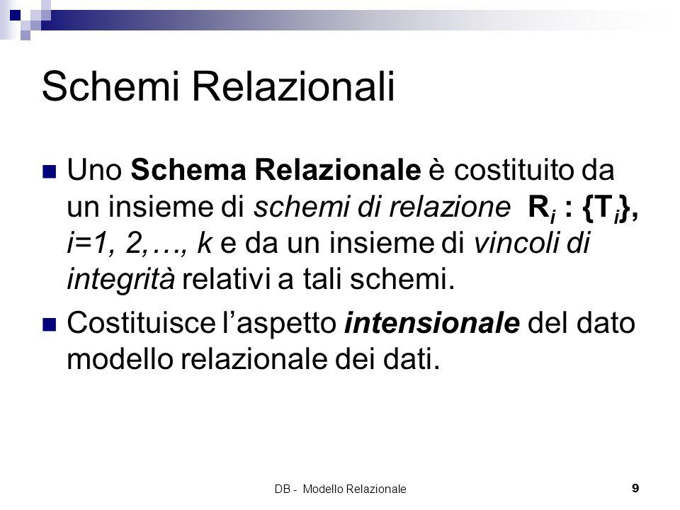 DB - Modello Relazionale9 Schemi Relazionali Uno Schema Relazionale è costituito da un insieme di schemi di relazione R i : {T i }, i=1, 2,…, k e da u