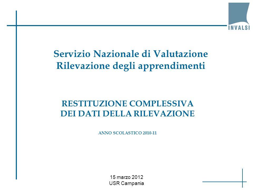15 marzo 2012 USR Campania RESTITUZIONE COMPLESSIVA DEI DATI DELLA RILEVAZIONE ANNO SCOLASTICO 2010-11 Servizio Nazionale di Valutazione Rilevazione degli apprendimenti