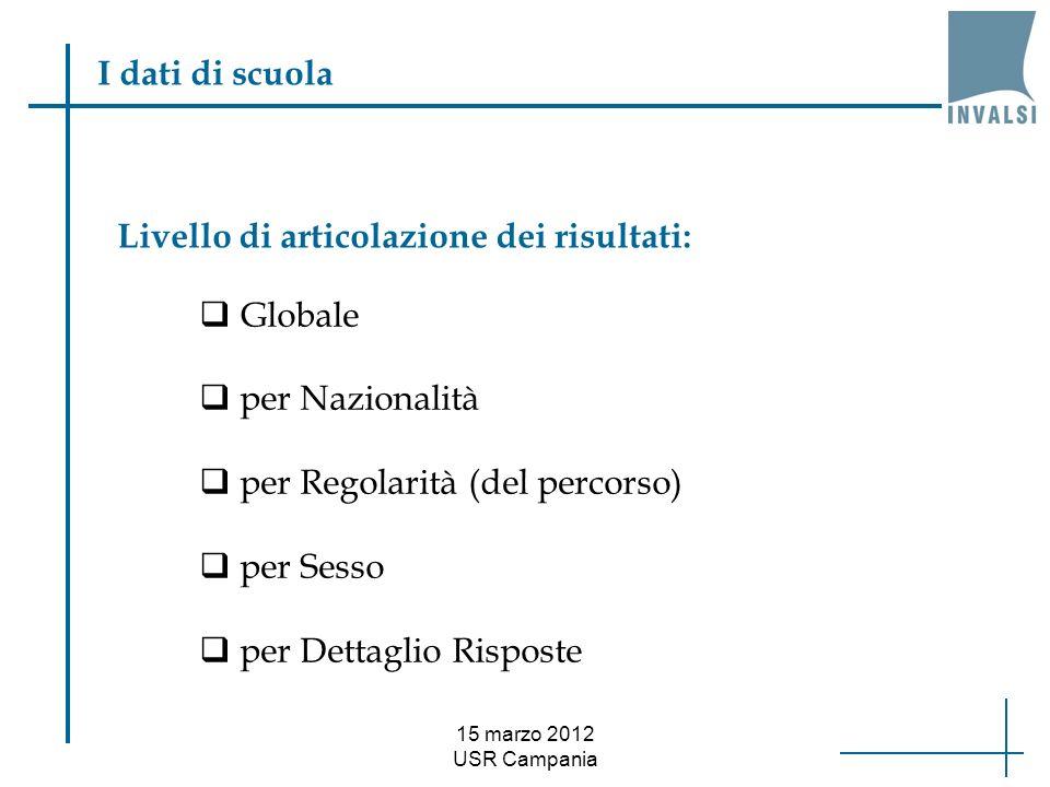15 marzo 2012 USR Campania I dati di scuola Globale per Nazionalità per Regolarità (del percorso) per Sesso per Dettaglio Risposte Livello di articolazione dei risultati: