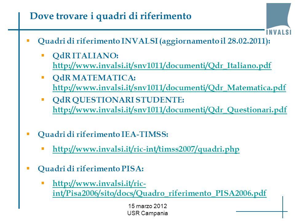 15 marzo 2012 USR Campania Dove trovare i quadri di riferimento Quadri di riferimento INVALSI (aggiornamento il 28.02.2011): QdR ITALIANO: http://www.invalsi.it/snv1011/documenti/Qdr_Italiano.pdf http://www.invalsi.it/snv1011/documenti/Qdr_Italiano.pdf QdR MATEMATICA: http://www.invalsi.it/snv1011/documenti/Qdr_Matematica.pdf http://www.invalsi.it/snv1011/documenti/Qdr_Matematica.pdf QdR QUESTIONARI STUDENTE: http://www.invalsi.it/snv1011/documenti/Qdr_Questionari.pdf http://www.invalsi.it/snv1011/documenti/Qdr_Questionari.pdf Quadri di riferimento IEA-TIMSS: http://www.invalsi.it/ric-int/timss2007/quadri.php Quadri di riferimento PISA: http://www.invalsi.it/ric- int/Pisa2006/sito/docs/Quadro_riferimento_PISA2006.pdf http://www.invalsi.it/ric- int/Pisa2006/sito/docs/Quadro_riferimento_PISA2006.pdf