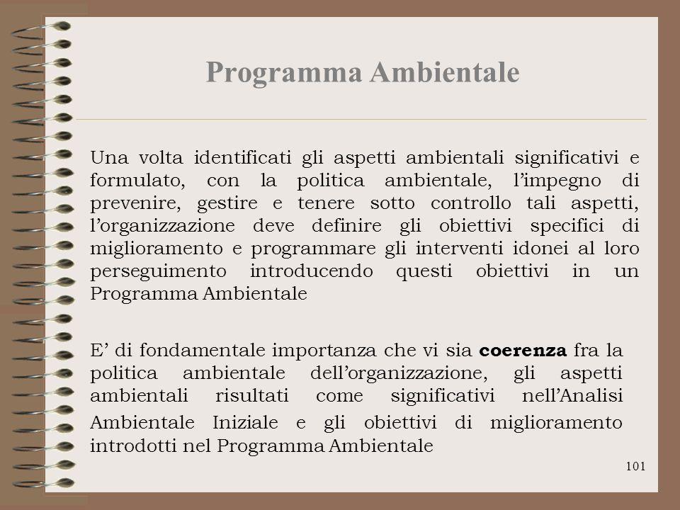101 Programma Ambientale Una volta identificati gli aspetti ambientali significativi e formulato, con la politica ambientale, limpegno di prevenire, g