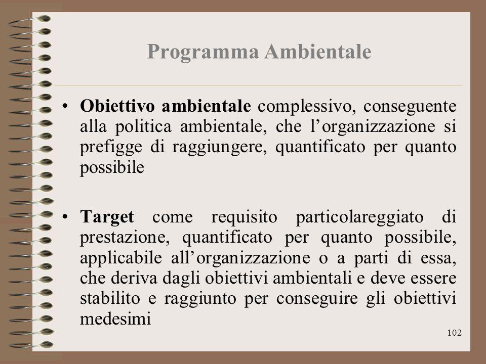 102 Programma Ambientale Obiettivo ambientale complessivo, conseguente alla politica ambientale, che lorganizzazione si prefigge di raggiungere, quant