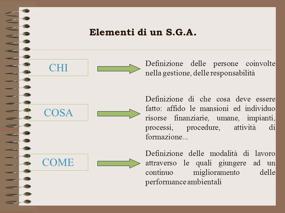 Elementi di un S.G.A. CHI COSA COME Definizione delle persone coinvolte nella gestione, delle responsabilità Definizione di che cosa deve essere fatto