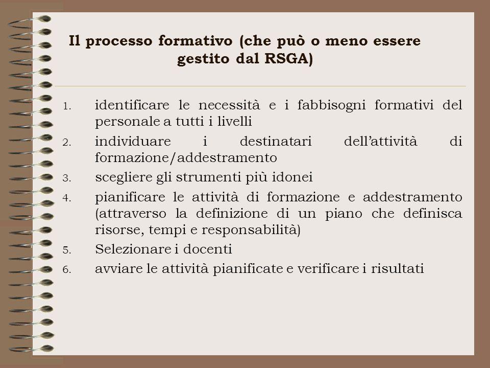 Il processo formativo (che può o meno essere gestito dal RSGA) 1. identificare le necessità e i fabbisogni formativi del personale a tutti i livelli 2