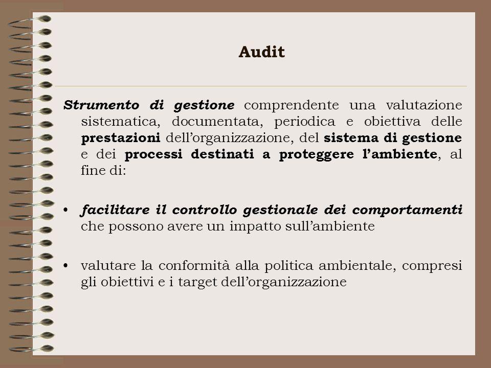 Audit Strumento di gestione comprendente una valutazione sistematica, documentata, periodica e obiettiva delle prestazioni dellorganizzazione, del sis