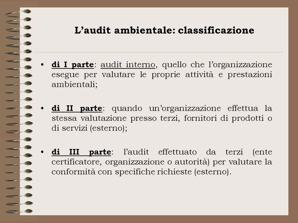 Laudit ambientale: classificazione di I parte : audit interno, quello che lorganizzazione esegue per valutare le proprie attività e prestazioni ambien