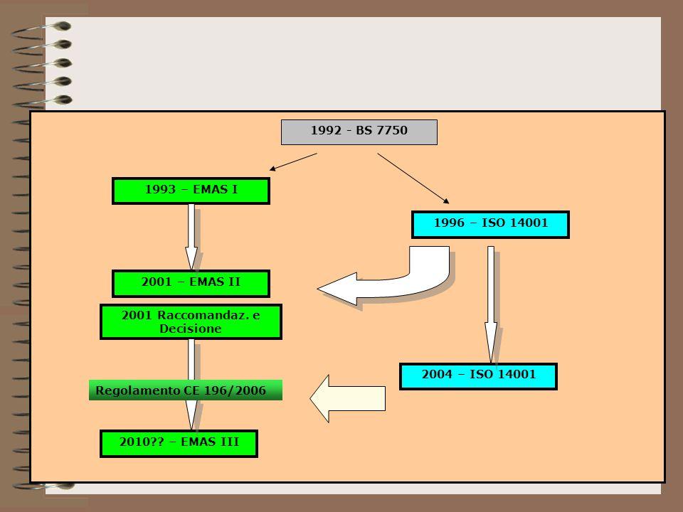 16 1993 – EMAS I 1996 – ISO 14001 2004 – ISO 14001 2001 – EMAS II 1992 - BS 7750 2001 Raccomandaz. e Decisione 2010?? – EMAS III Regolamento CE 196/20