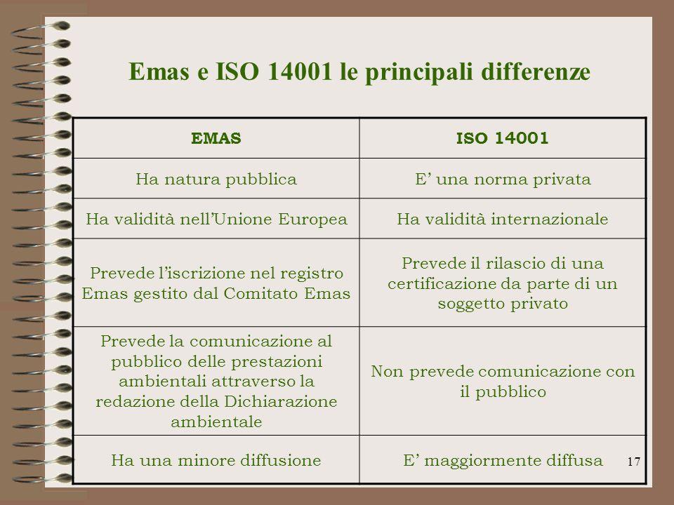 17 Emas e ISO 14001 le principali differenze EMASISO 14001 Ha natura pubblicaE una norma privata Ha validità nellUnione EuropeaHa validità internazion