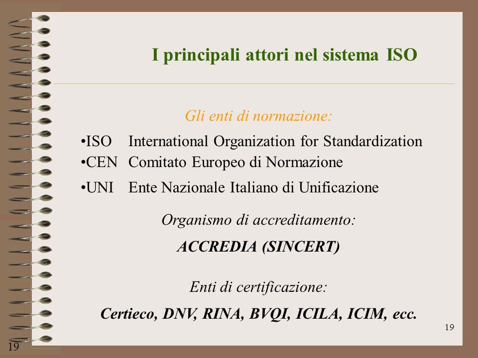19 Gli enti di normazione: ISOInternational Organization for Standardization CENComitato Europeo di Normazione UNIEnte Nazionale Italiano di Unificazi
