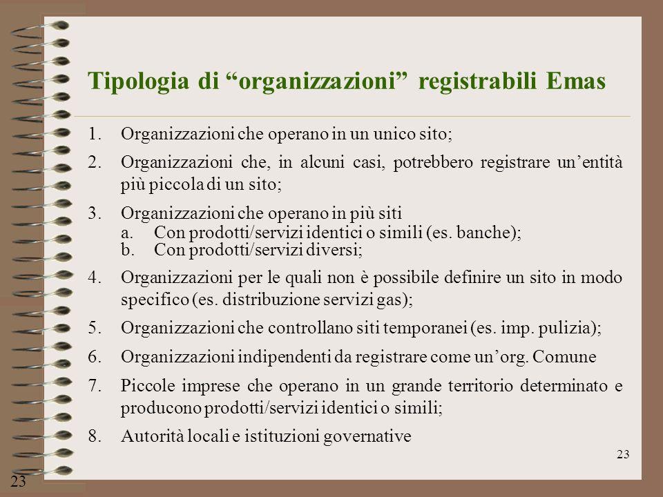 23 Tipologia di organizzazioni registrabili Emas 1.Organizzazioni che operano in un unico sito; 2.Organizzazioni che, in alcuni casi, potrebbero regis