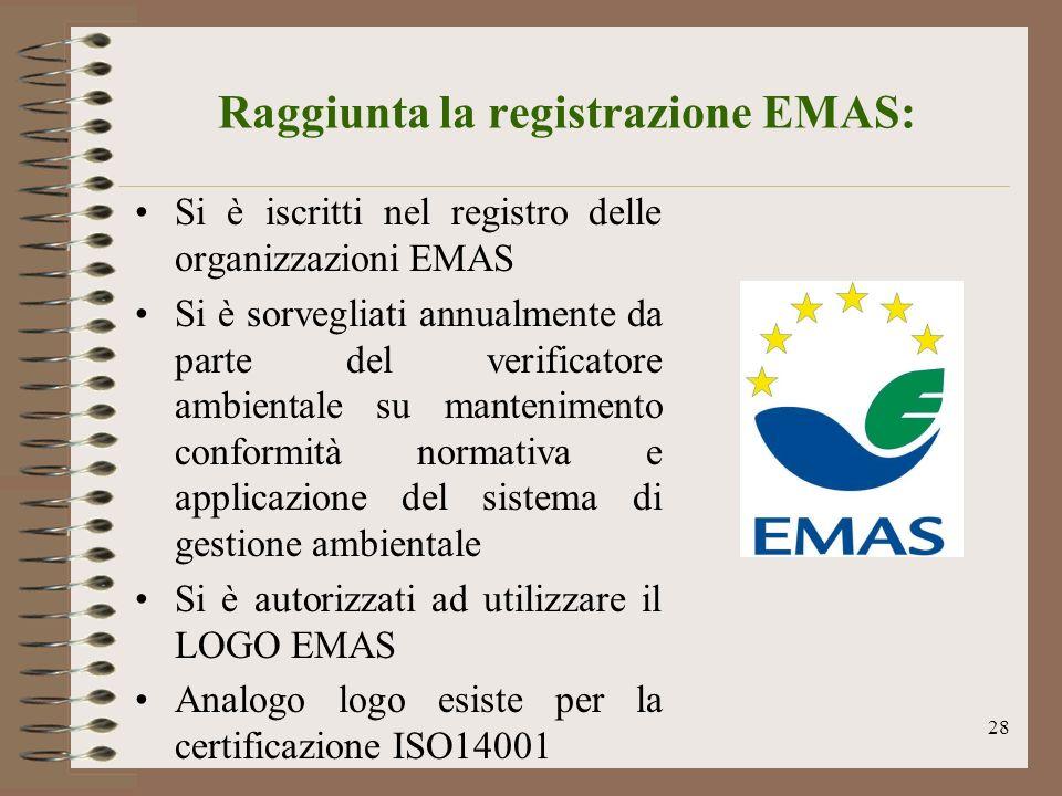 28 Raggiunta la registrazione EMAS: Si è iscritti nel registro delle organizzazioni EMAS Si è sorvegliati annualmente da parte del verificatore ambien