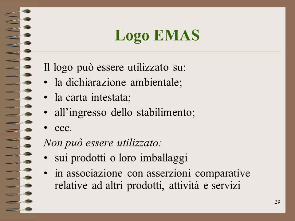 29 Logo EMAS Il logo può essere utilizzato su: la dichiarazione ambientale; la carta intestata; allingresso dello stabilimento; ecc. Non può essere ut