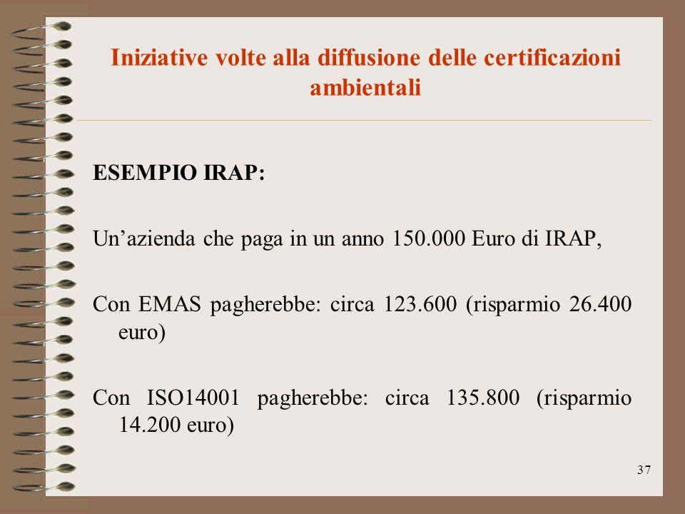37 Iniziative volte alla diffusione delle certificazioni ambientali ESEMPIO IRAP: Unazienda che paga in un anno 150.000 Euro di IRAP, Con EMAS paghere
