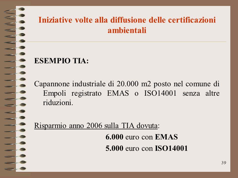 39 Iniziative volte alla diffusione delle certificazioni ambientali ESEMPIO TIA: Capannone industriale di 20.000 m2 posto nel comune di Empoli registr