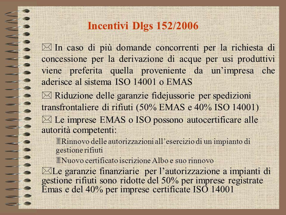 Incentivi Dlgs 152/2006 * In caso di più domande concorrenti per la richiesta di concessione per la derivazione di acque per usi produttivi viene pref