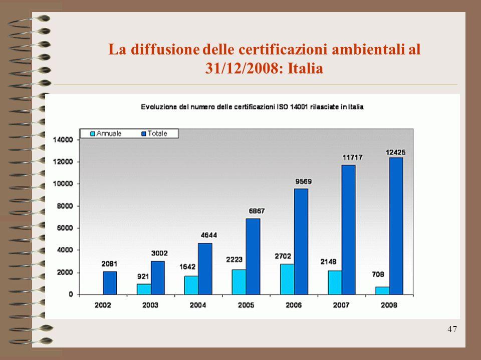 47 La diffusione delle certificazioni ambientali al 31/12/2008: Italia