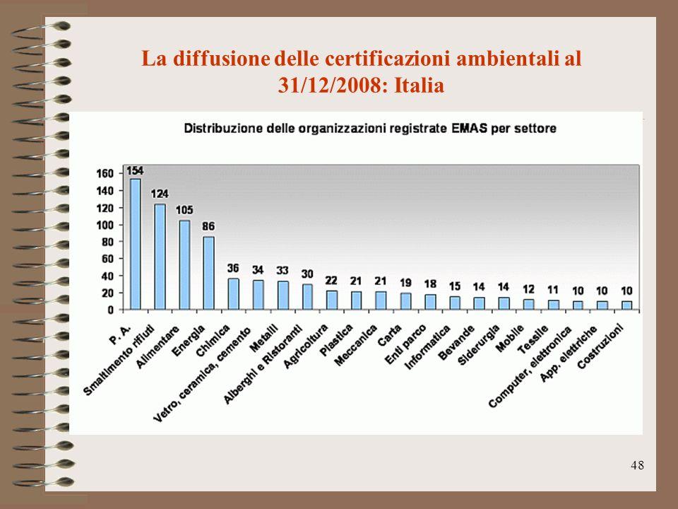 48 La diffusione delle certificazioni ambientali al 31/12/2008: Italia