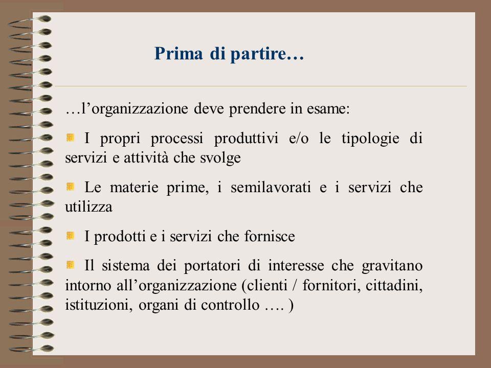Prima di partire… …lorganizzazione deve prendere in esame: I propri processi produttivi e/o le tipologie di servizi e attività che svolge Le materie p