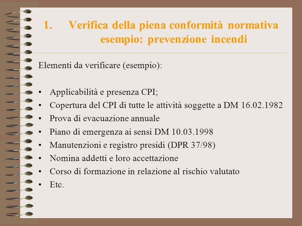 1.Verifica della piena conformità normativa esempio: prevenzione incendi Elementi da verificare (esempio): Applicabilità e presenza CPI; Copertura del