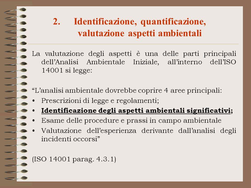La valutazione degli aspetti è una delle parti principali dellAnalisi Ambientale Iniziale, allinterno dellISO 14001 si legge: Lanalisi ambientale dovr