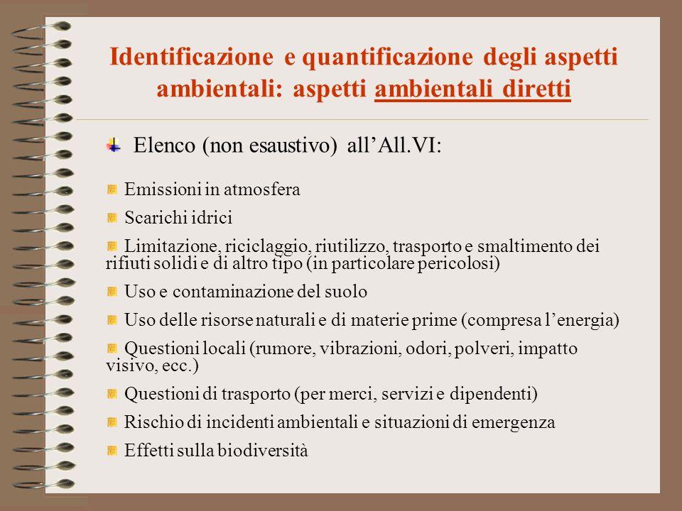 Identificazione e quantificazione degli aspetti ambientali: aspetti ambientali diretti Elenco (non esaustivo) allAll.VI: Emissioni in atmosfera Scaric