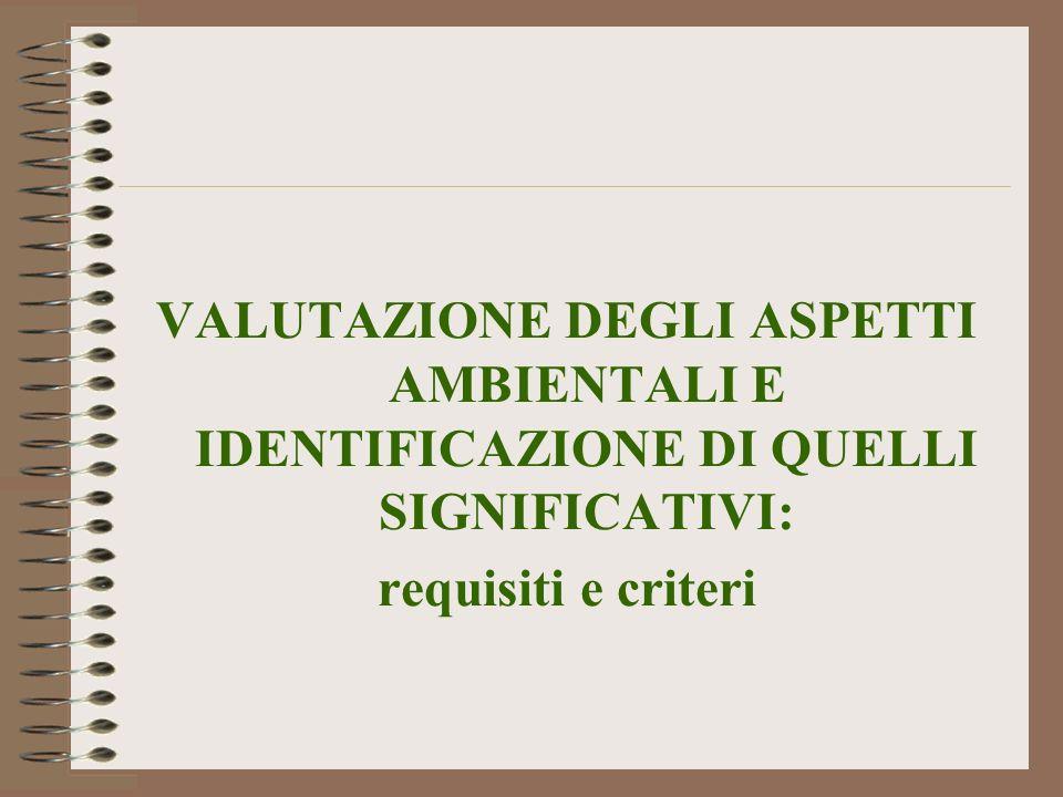 VALUTAZIONE DEGLI ASPETTI AMBIENTALI E IDENTIFICAZIONE DI QUELLI SIGNIFICATIVI: requisiti e criteri