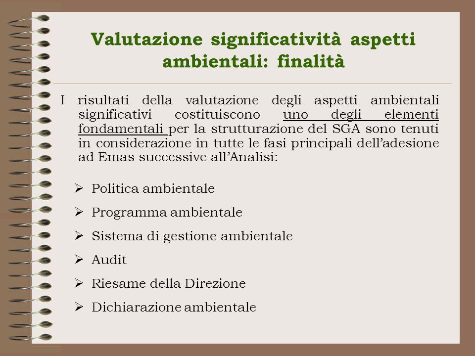 Valutazione significatività aspetti ambientali: finalità I risultati della valutazione degli aspetti ambientali significativi costituiscono uno degli